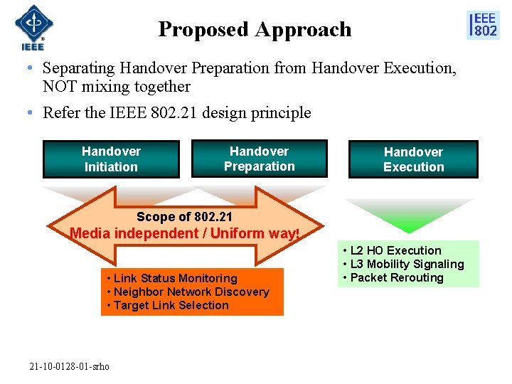 Proposed Approach • Separating Handover Preparation from Handover Execution, NOT mixing together • Refer