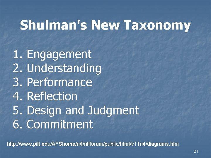 Shulman's New Taxonomy 1. 2. 3. 4. 5. 6. Engagement Understanding Performance Reflection Design