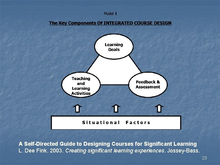 A Self-Directed Guide to Designing Courses for Significant Learning L. Dee Fink. 2003. Creating