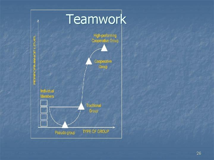 Teamwork 26