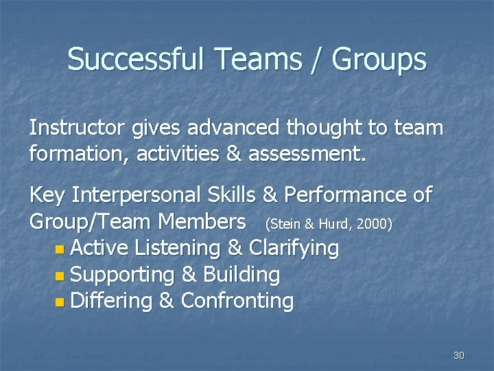 Successful Teams / Groups Instructor gives advanced thought to team formation, activities & assessment.