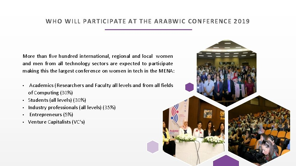 WHO WILL PARTICIPATE AT THE ARABWIC CONFERENCE 2019 More than five hundred international, regional