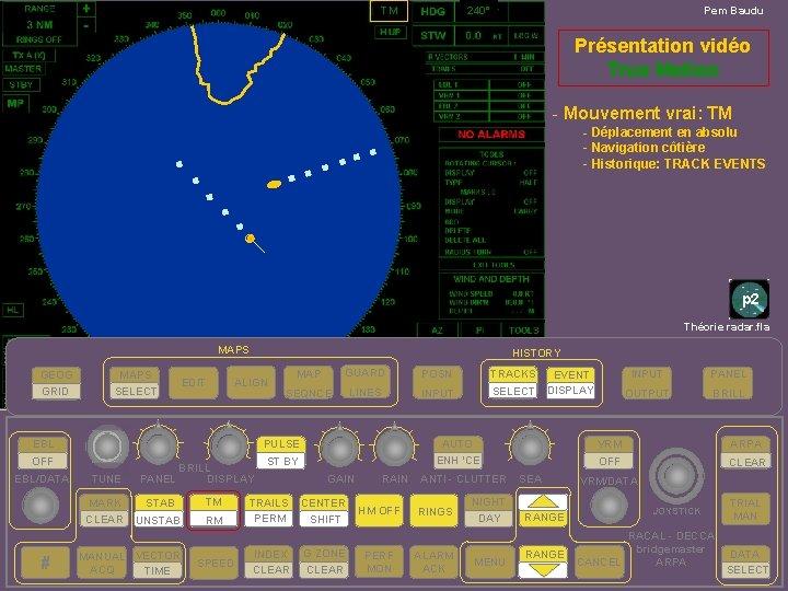 TM 240° Pem Baudu Présentation vidéo True Motion - Mouvement vrai: TM - Déplacement