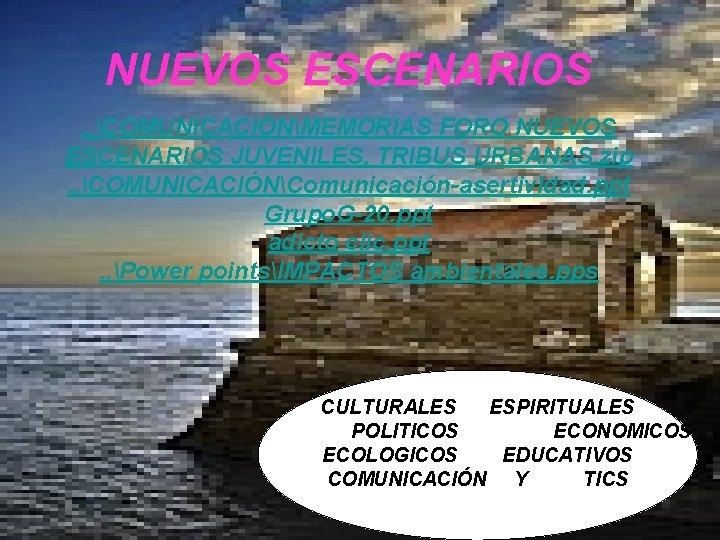 NUEVOS ESCENARIOS. . COMUNICACIÓNMEMORIAS FORO NUEVOS ESCENARIOS JUVENILES, TRIBUS URBANAS. zip. . COMUNICACIÓNComunicación-asertividad. ppt