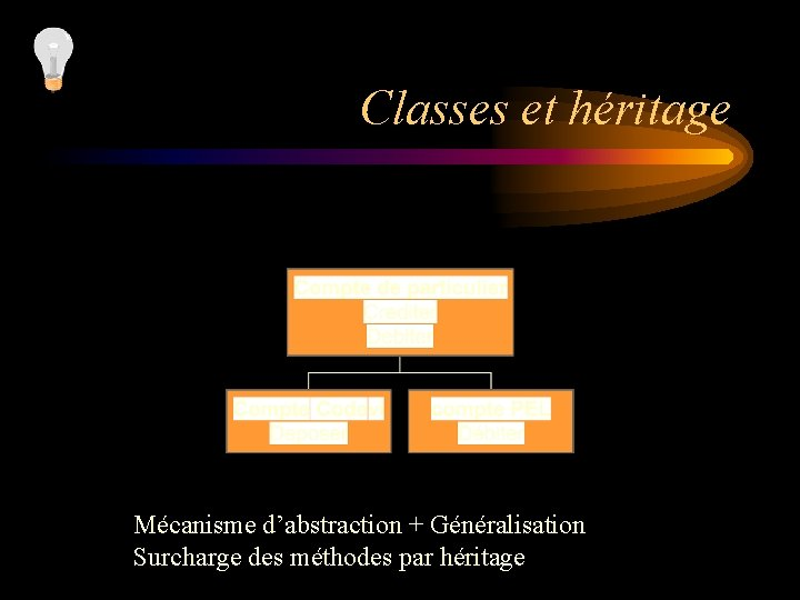 Classes et héritage Mécanisme d'abstraction + Généralisation Surcharge des méthodes par héritage