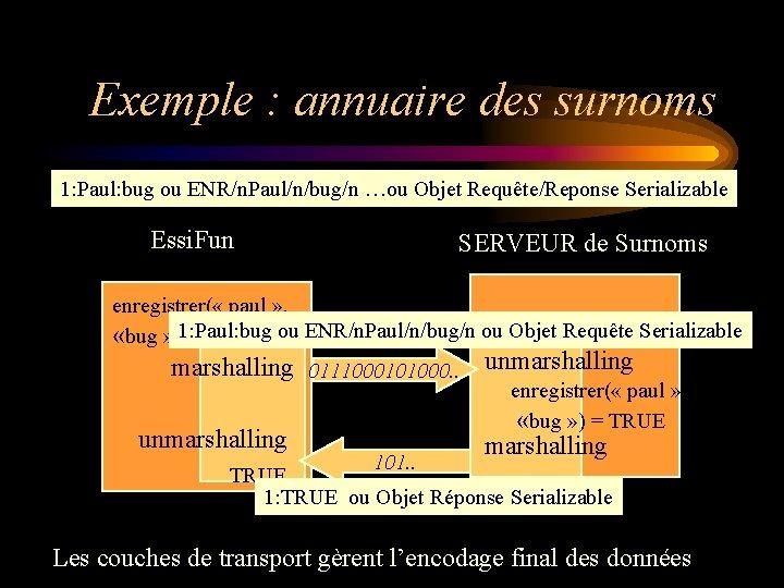 Exemple : annuaire des surnoms 1: Paul: bug ou ENR/n. Paul/n/bug/n …ou Objet Requête/Reponse