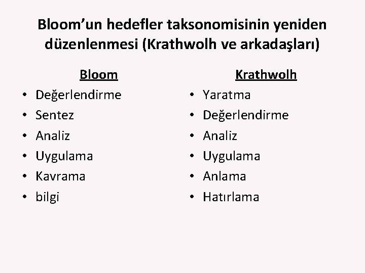 Bloom'un hedefler taksonomisinin yeniden düzenlenmesi (Krathwolh ve arkadaşları) • • • Bloom Değerlendirme Sentez