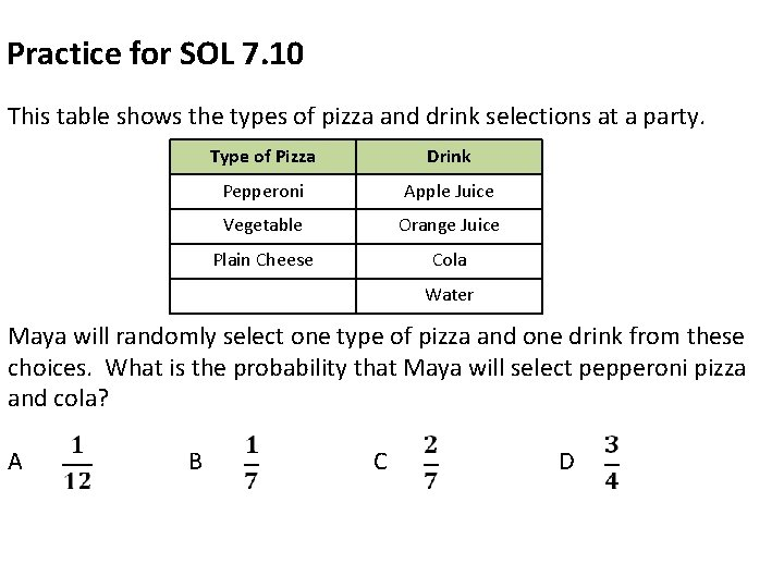 Practice for SOL 7. 10 This table shows the types of pizza and drink