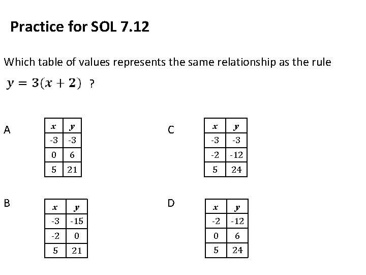 Practice for SOL 7. 12 Which table of values represents the same relationship as