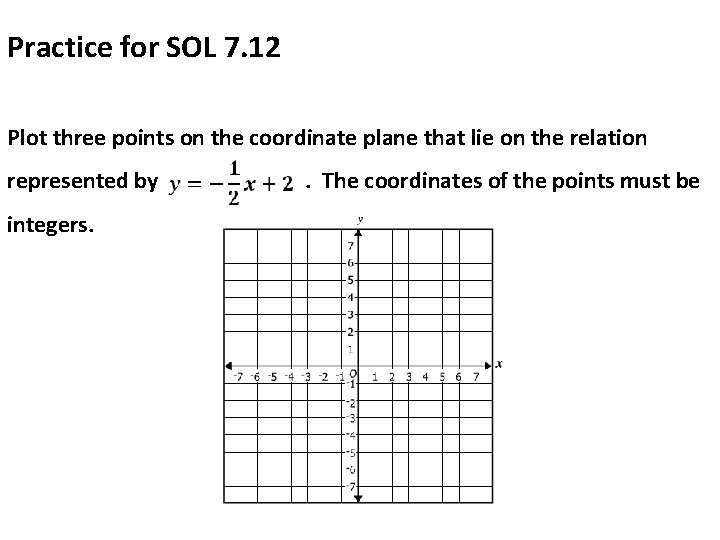 Practice for SOL 7. 12 Plot three points on the coordinate plane that lie