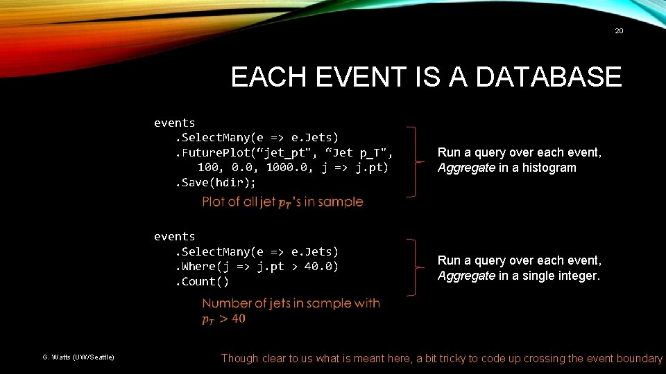 """20 EACH EVENT IS A DATABASE events. Select. Many(e => e. Jets). Future. Plot(""""jet_pt"""","""