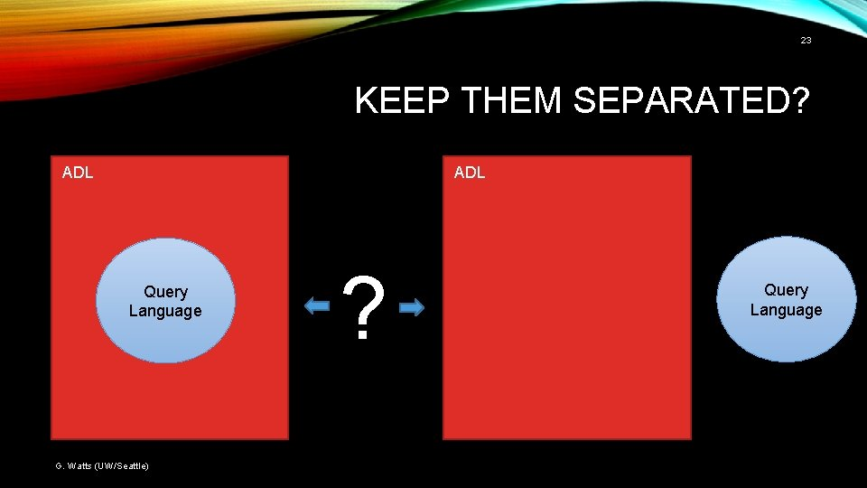 23 KEEP THEM SEPARATED? ADL Query Language G. Watts (UW/Seattle) ? Query Language