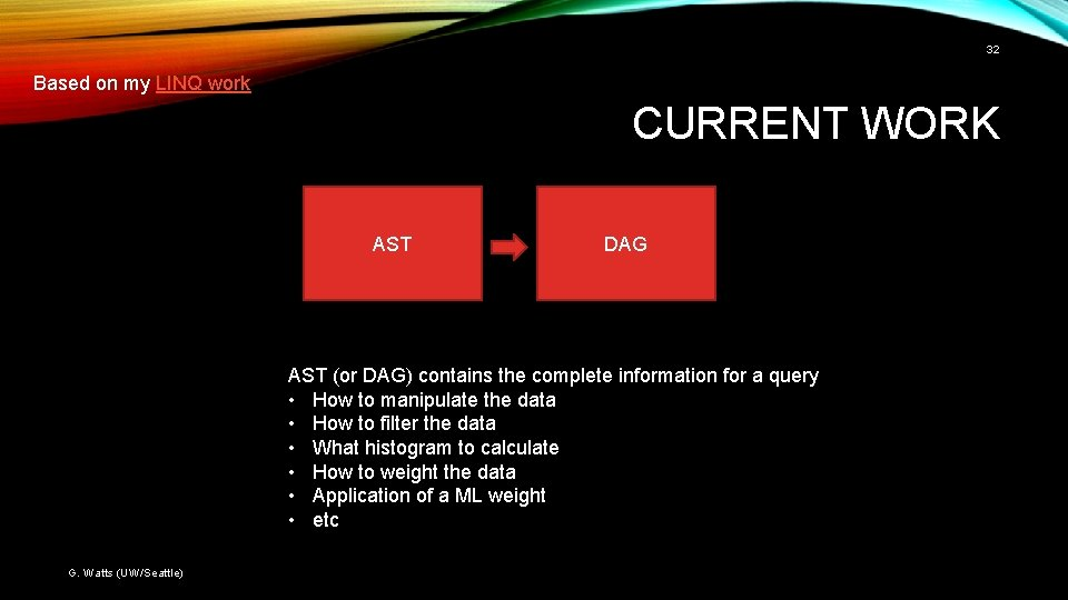 32 Based on my LINQ work CURRENT WORK AST DAG AST (or DAG) contains