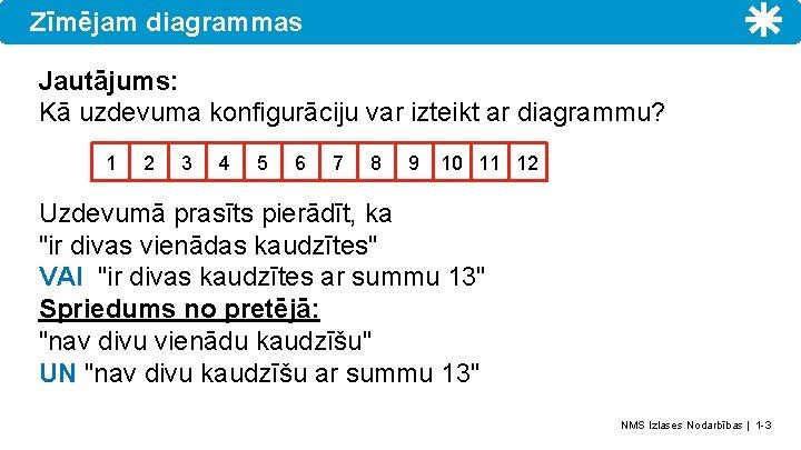 Zīmējam diagrammas Jautājums: Kā uzdevuma konfigurāciju var izteikt ar diagrammu? 1 2 3 4
