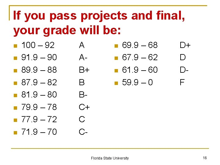 If you pass projects and final, your grade will be: 100 – 92 91.