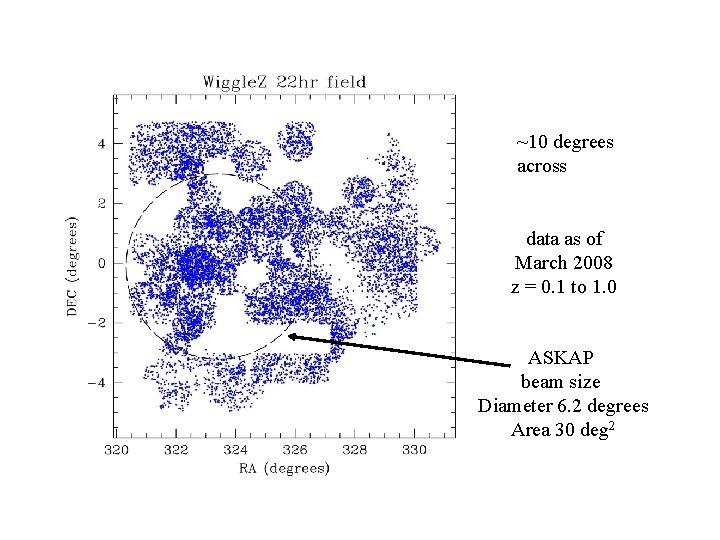 Wiggle. Z field ~10 degrees across data as of March 2008 z = 0.