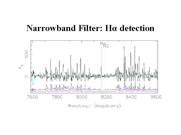 Narrowband Filter: Hα detection