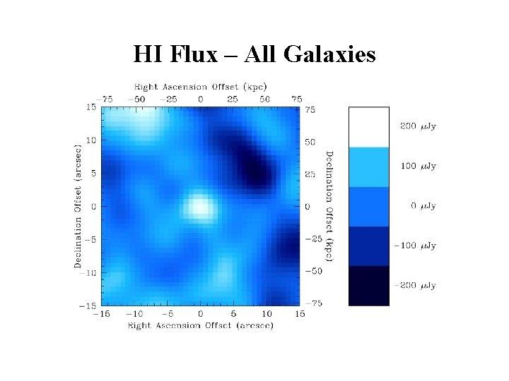 HI Flux – All Galaxies