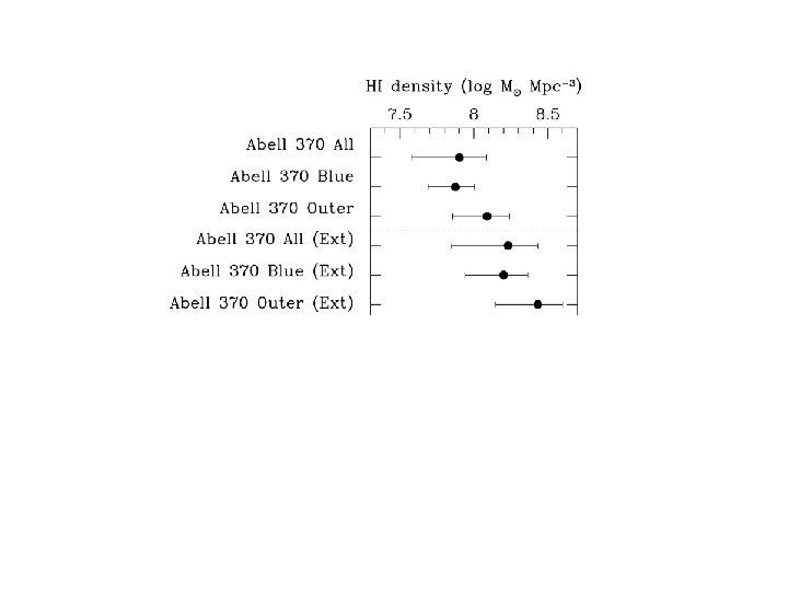 HI density field