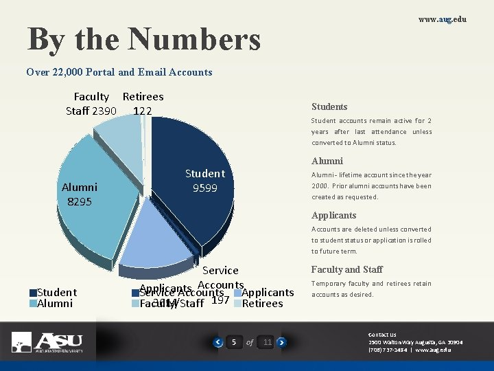 www. aug. edu By the Numbers Over 22, 000 Portal and Email Accounts Faculty