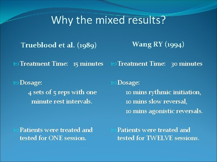 Why the mixed results? Trueblood et al. (1989) Wang RY (1994) Treatment Time: 15