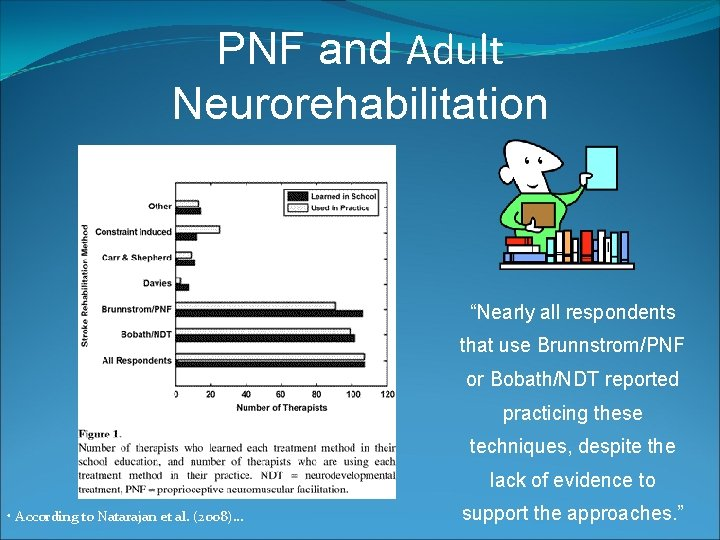 """PNF and Adult Neurorehabilitation """"Nearly all respondents that use Brunnstrom/PNF or Bobath/NDT reported practicing"""