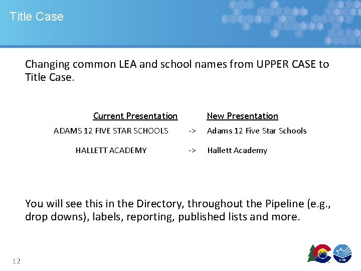 Title Case Changing common LEA and school names from UPPER CASE to Title Case.