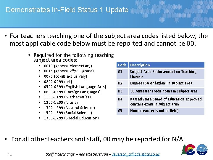 Demonstrates In-Field Status 1 Update • For teachers teaching one of the subject area