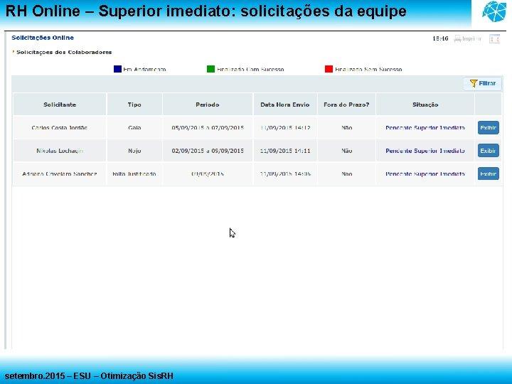 RH Online – Superior imediato: solicitações da equipe setembro. 2015 – ESU – Otimização
