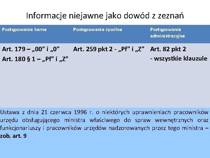 Informacje niejawne jako dowód z zeznań Postępowanie karne Postępowanie cywilne Postępowanie administracyjne Art. 179