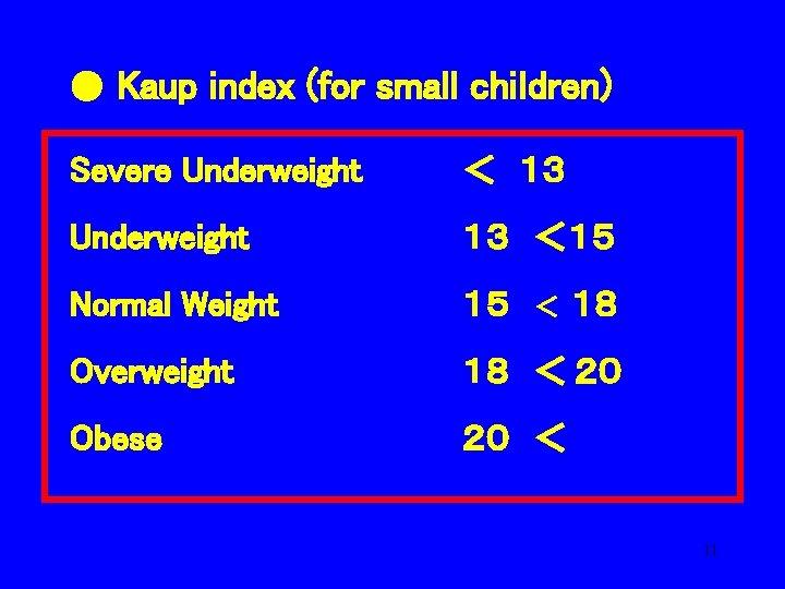 ● Kaup index (for small children) Severe Underweight < 13 Underweight 13 <15 Normal Weight