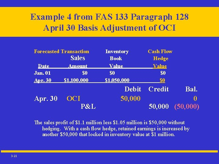 Example 4 from FAS 133 Paragraph 128 April 30 Basis Adjustment of OCI Forecasted