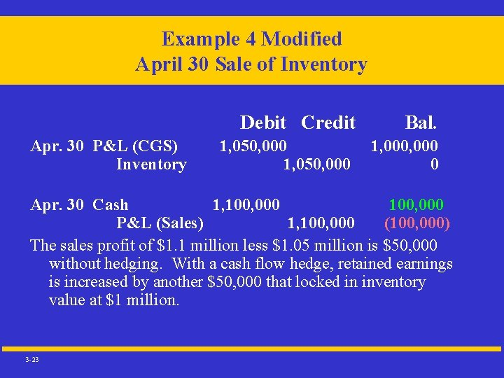 Example 4 Modified April 30 Sale of Inventory Apr. 30 P&L (CGS) Inventory Debit