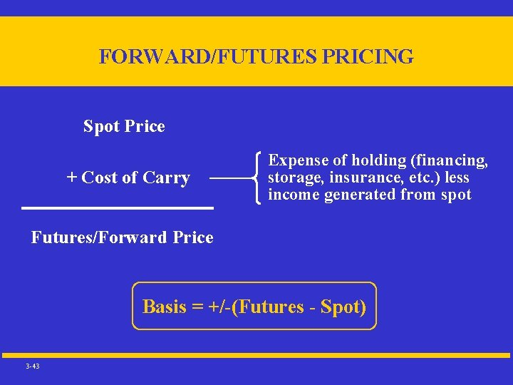 FORWARD/FUTURES PRICING Spot Price + Cost of Carry Expense of holding (financing, storage, insurance,