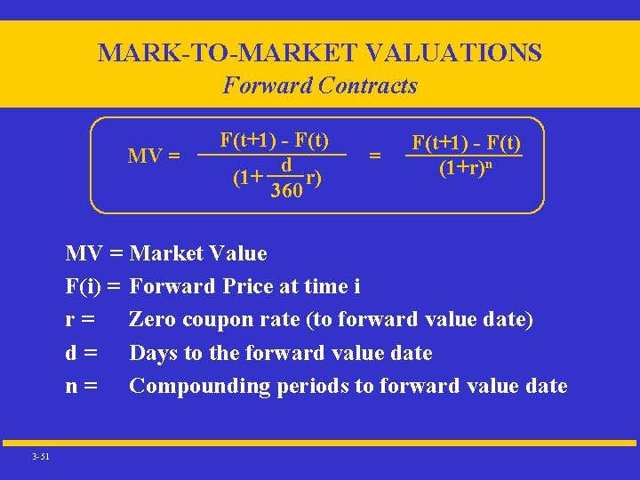 MARK-TO-MARKET VALUATIONS Forward Contracts MV = F(t+1) - F(t) d (1+ r) 360 =