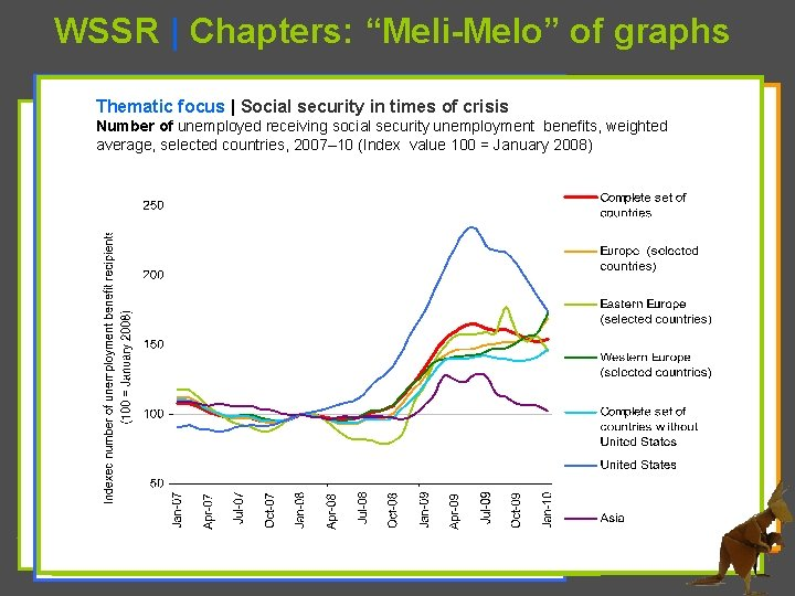 """WSSR   Chapters: """"Meli-Melo"""" of graphs Chapter 6   Coverage other branches of social"""