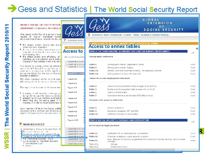 WSSR   The World Social Security Report 2010/11 èGess and Statistics   The World