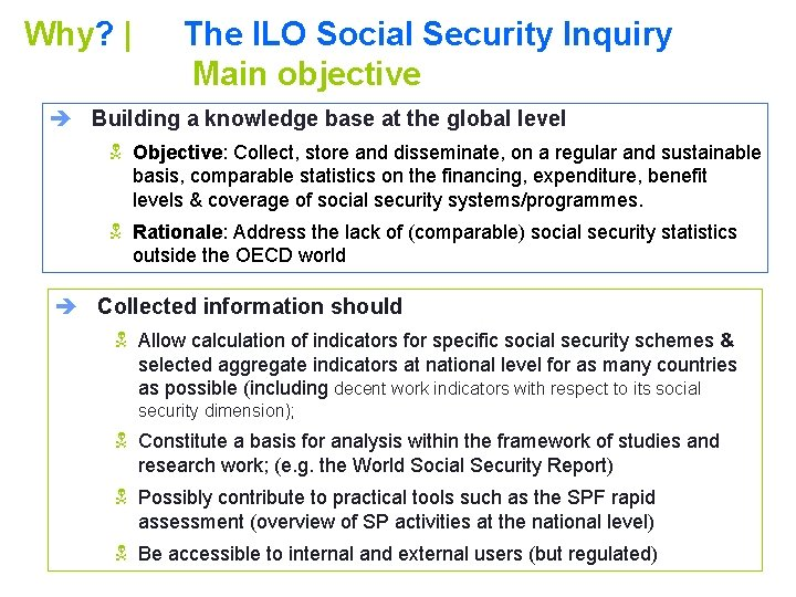 Why?   The ILO Social Security Inquiry Main objective è Building a knowledge base