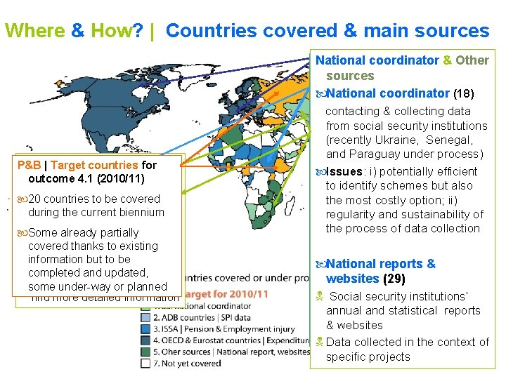 Where & How?   Countries covered & main sources National coordinator & Other OECD