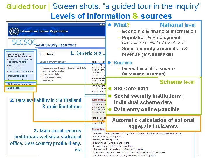 """Guided tour   Screen shots: """"a guided tour in the inquiry"""" Levels of information"""