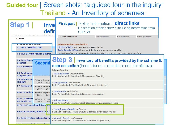 """Guided tour   Screen shots: """"a guided tour in the inquiry"""" Thailand - An"""