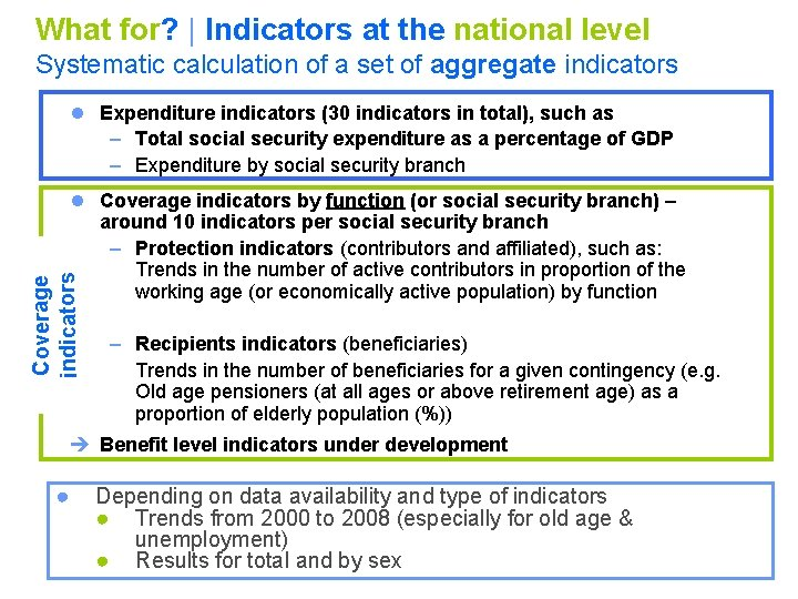 What for?   Indicators at the national level Systematic calculation of a set of
