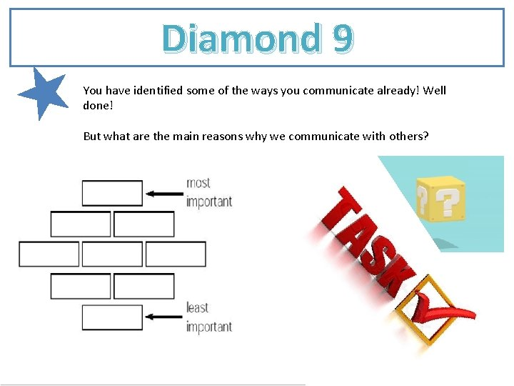 Diamond 9 You have identified some of the ways you communicate already! Well done!