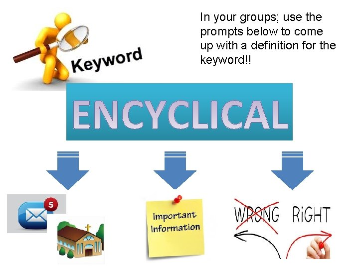 In your groups; use the prompts below to come up with a definition for