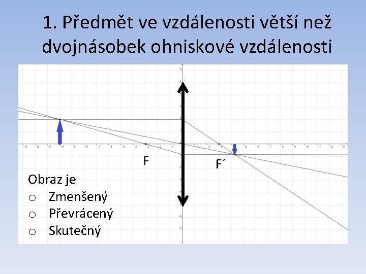 1. Předmět ve vzdálenosti větší než dvojnásobek ohniskové vzdálenosti Obraz je o Zmenšený o