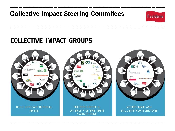 Collective Impact Steering Commitees BUILT HERITAGE IN RURAL AREAS THE RESOURCEFUL DIVERSITY OF THE