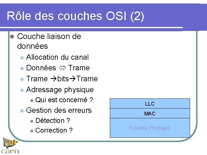 Rôle des couches OSI (2) l Couche liaison de données l l Allocation du