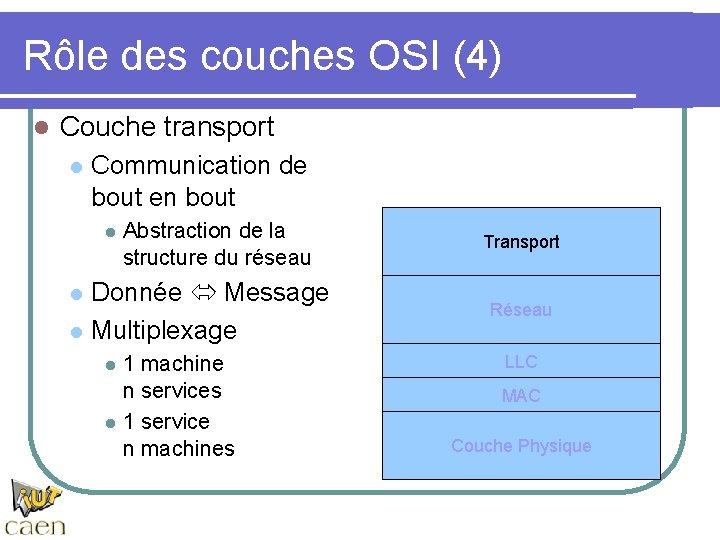 Rôle des couches OSI (4) l Couche transport l Communication de bout en bout