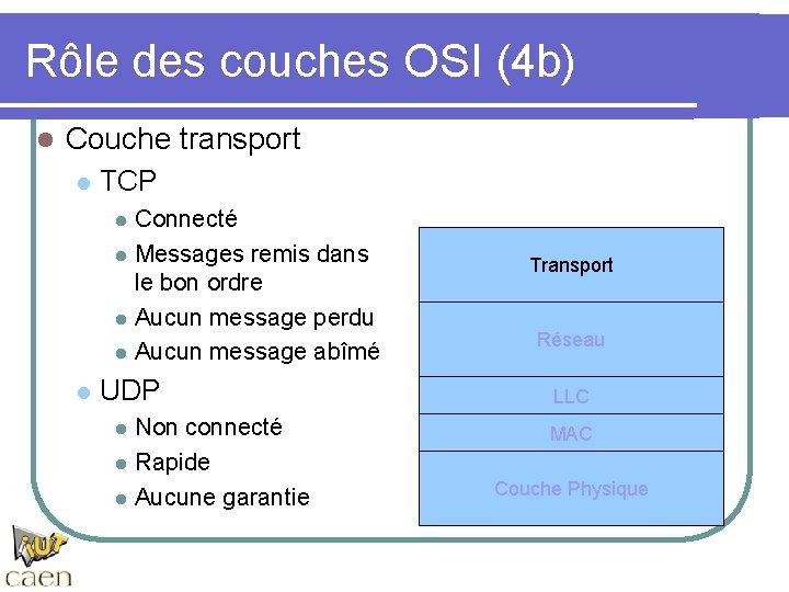 Rôle des couches OSI (4 b) l Couche transport l TCP l l l