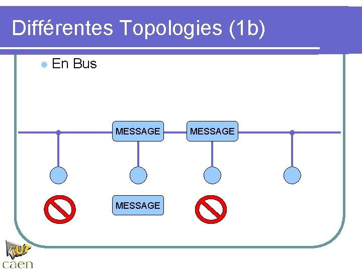 Différentes Topologies (1 b) l En Bus MESSAGE